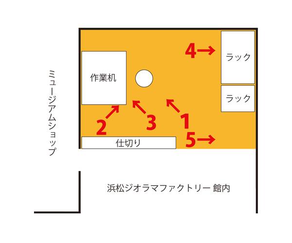 浜松ジオラマファクトリー内にある山田卓司さんのアトリエの見取り図。数字は撮影場所を指しています。