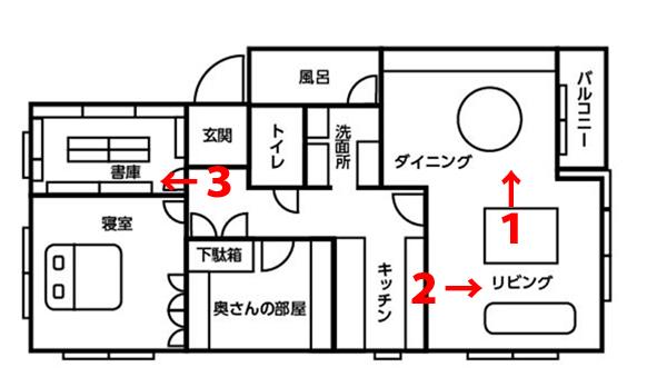 小田さんの家の間取り図。数字は撮影場所を示しています。