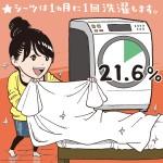 寝具の洗濯イラスト