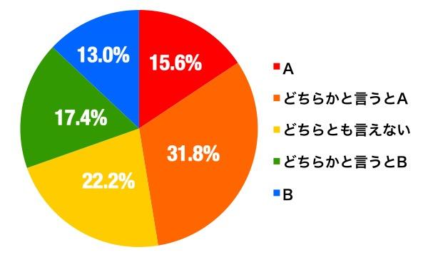 enq_seiton_graph