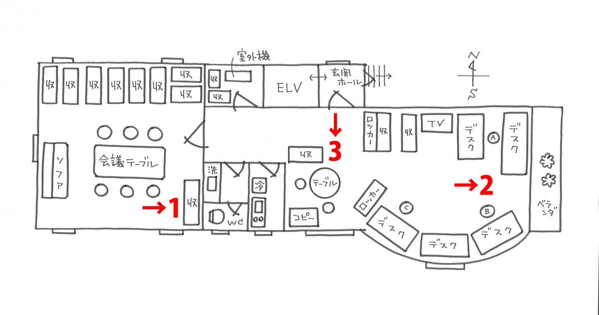 森井さんの仕事場の見取り図。数字は撮影場所を示しています。