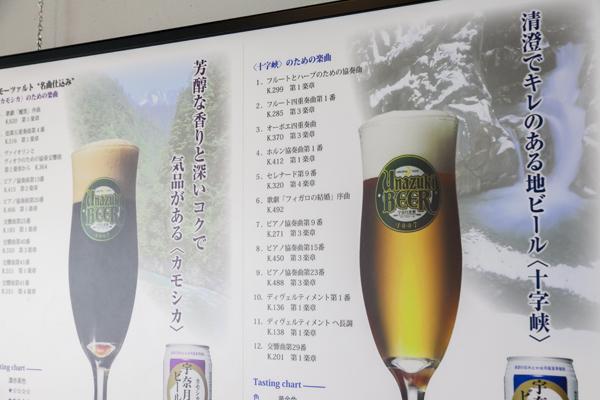 各ビールの説明書きには、発酵時に聞かせている曲の一覧が!